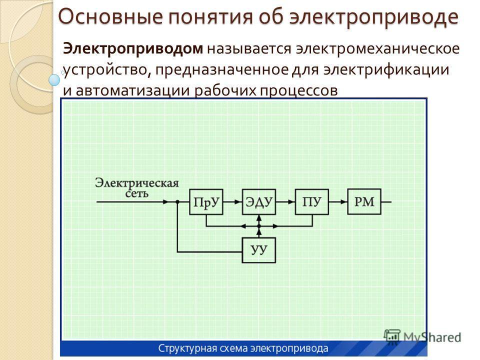 Основные понятия об электроприводе Электроприводом называется электромеханическое устройство, предназначенное для электрификации и автоматизации рабочих процессов