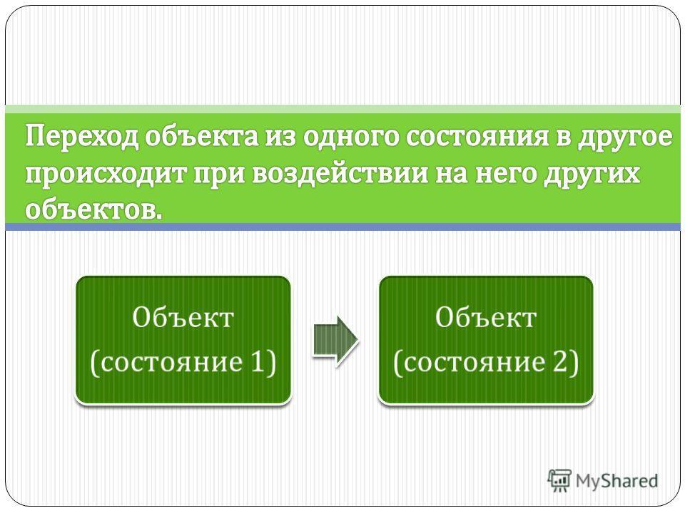 Объект ( состояние 1) Объект ( состояние 2)