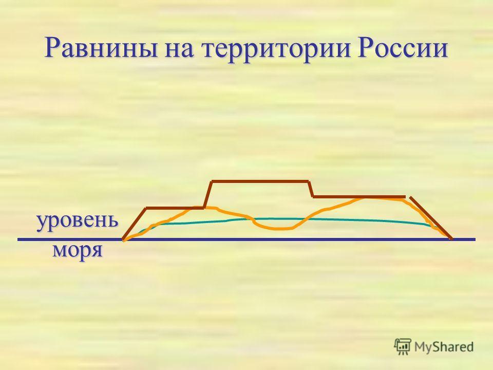 Равнины на территории России уровень моря