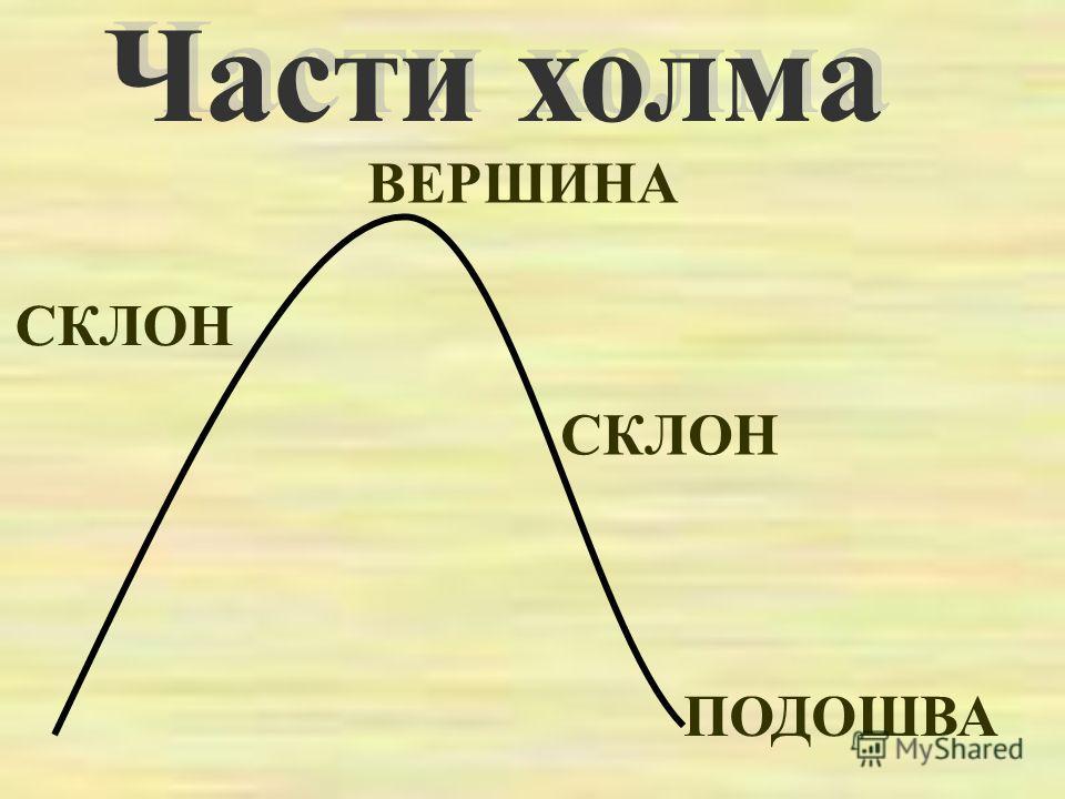 ПОДОШВА ВЕРШИНА СКЛОН