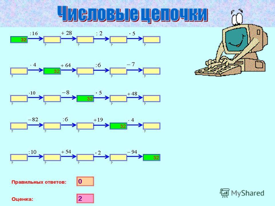Проверь себя 1 способ 2 × 19 + 3 × 19 = 95 (б.) 1 способ (2 + 3) × 19 = 95 (б.) Ответ: 95 банок с консервами взяли