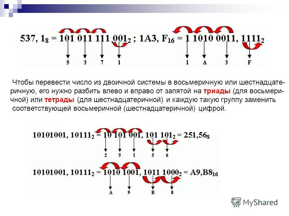 Чтобы перевести число из двоичной системы в восьмеричную или шестнадцате- ричную, его нужно разбить влево и вправо от запятой на триады (для восьмери- чной) или тетрады (для шестнадцатеричной) и каждую такую группу заменить соответствующей восьмеричн