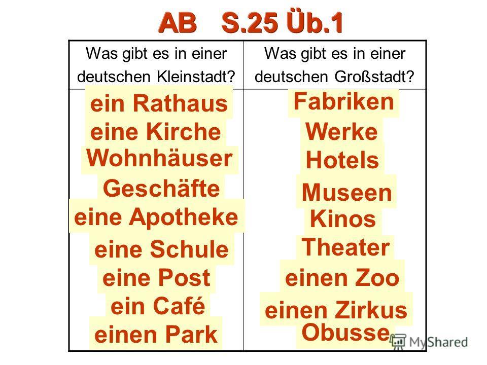 Was gibt es in einer deutschen Kleinstadt? Was gibt es in einer deutschen Großstadt? ein R--h--s eine K-r--e W--nh---er G-s--ä--e eine Ap-th--- eine S--u-- eine P--t ein C-fé einen P-r- F-b--k-- W-r-e H-t--s M--e-n K---s T-e-t-r einen Z-- einen Z--k-