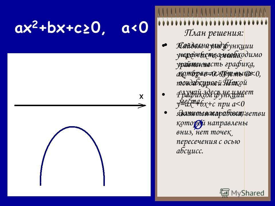 ax 2 +bx+c0, a