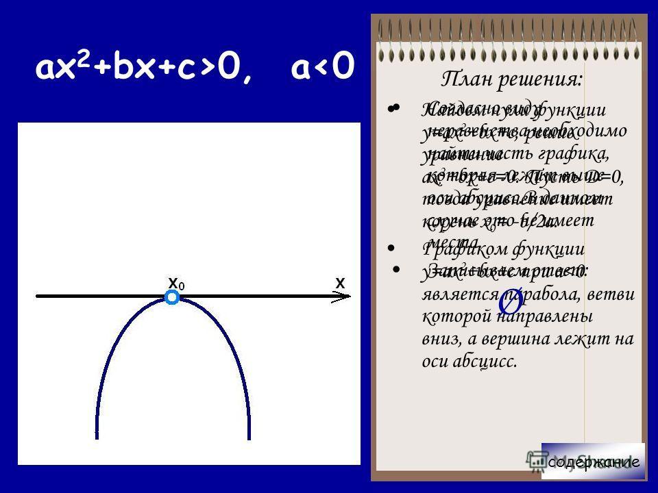 содержание План решения: Найдем нули функции у=ax 2 +bx+c, решив уравнение ах 2 +bx+c=0. Пусть Д=0, тогда уравнение имеет корень х 0 = -b/2a. Графиком функции у=ax 2 +bx+c при a