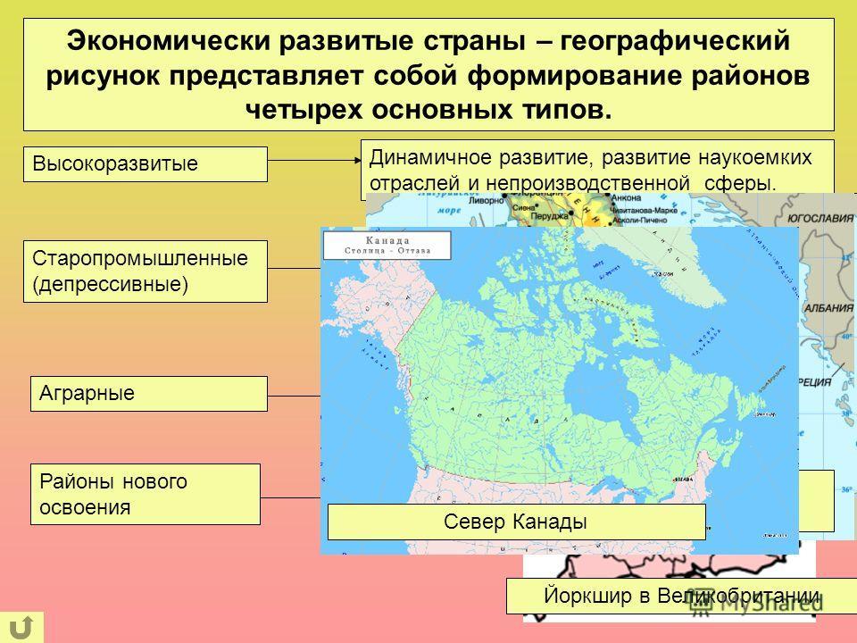 Экономически развитые страны – географический рисунок представляет собой формирование районов четырех основных типов. Высокоразвитые Динамичное развитие, развитие наукоемких отраслей и непроизводственной сферы. Штат Калифорния в США Старопромышленные