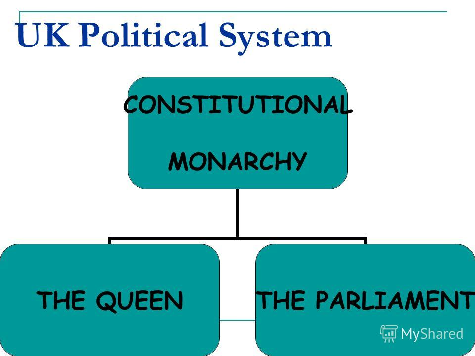 UK Political System CONSTITUTIONAL MONARCHY THE QUEENTHE PARLIAMENT
