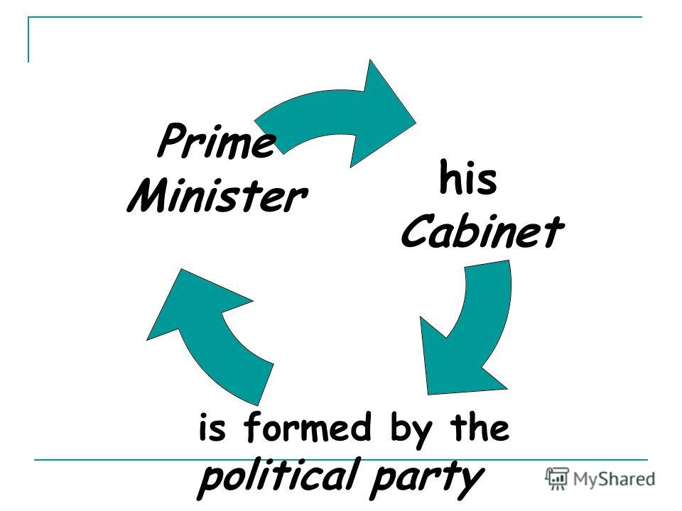 his Cabinet Prime Minister is formed by the political party