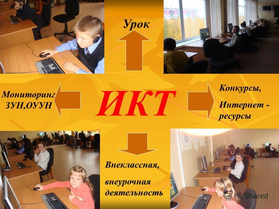 ИКТ Урок Конкурсы, Интернет - ресурсы Мониторинг ЗУН,ОУУН Внеклассная, внеурочная деятельность