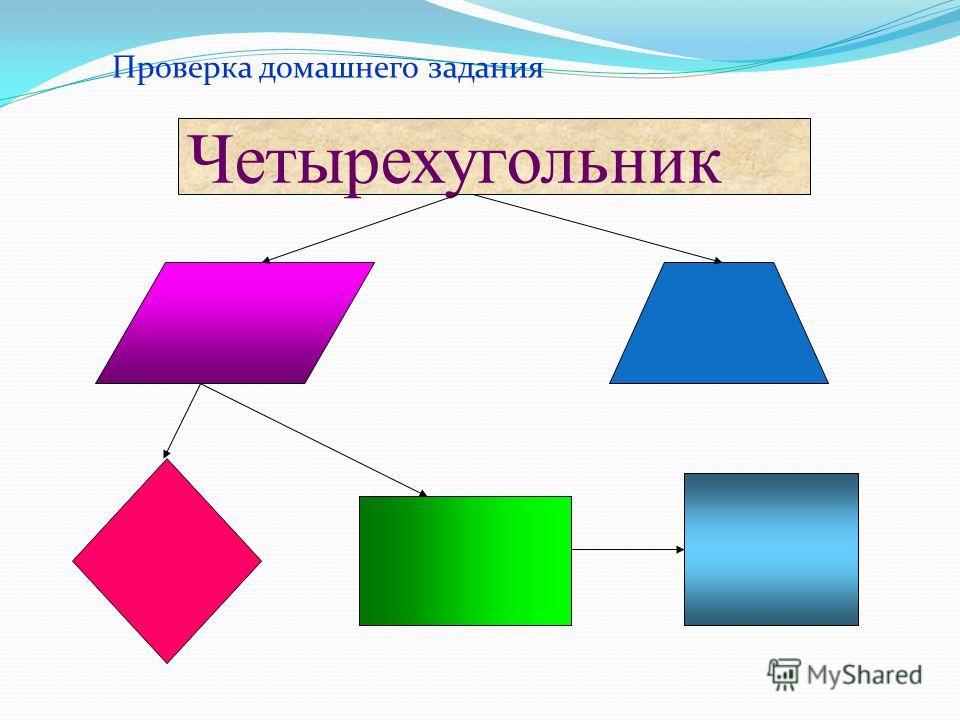 Четырехугольник Проверка домашнего задания