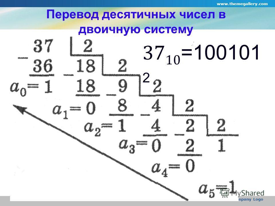 www.themegallery.com Company Logo Перевод десятичных чисел в двоичную систему 37 10 =100101 2