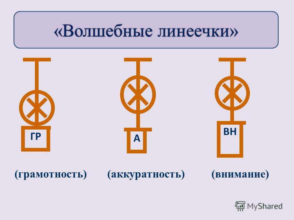 (грамотность) (аккуратность) (внимание) ГР А ВН «Волшебные линеечки»