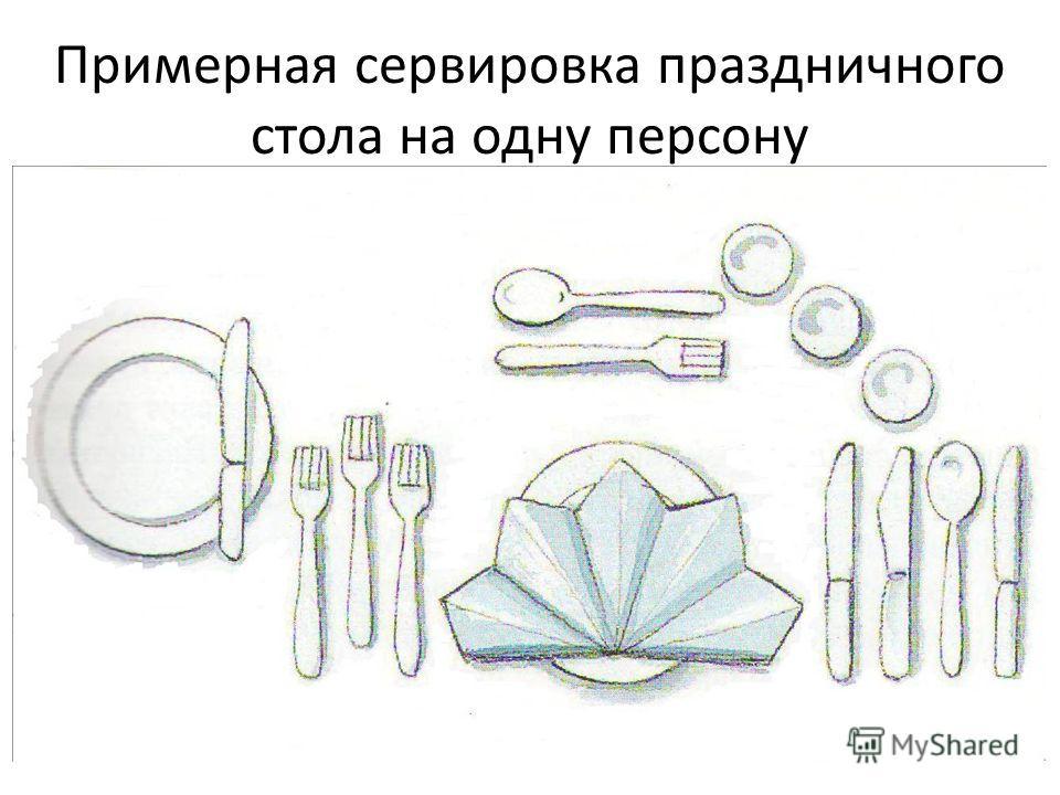 Примерная сервировка праздничного стола на одну персону