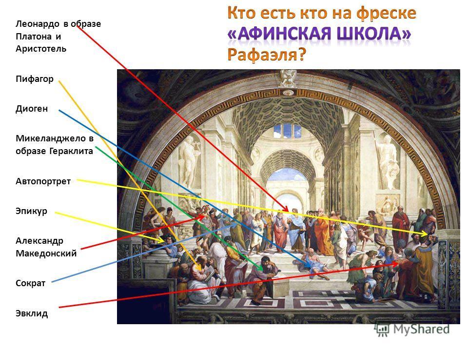 Леонардо в образе Платона и Аристотель Пифагор Диоген Микеланджело в образе Гераклита Автопортрет Эпикур Александр Македонский Сократ Эвклид