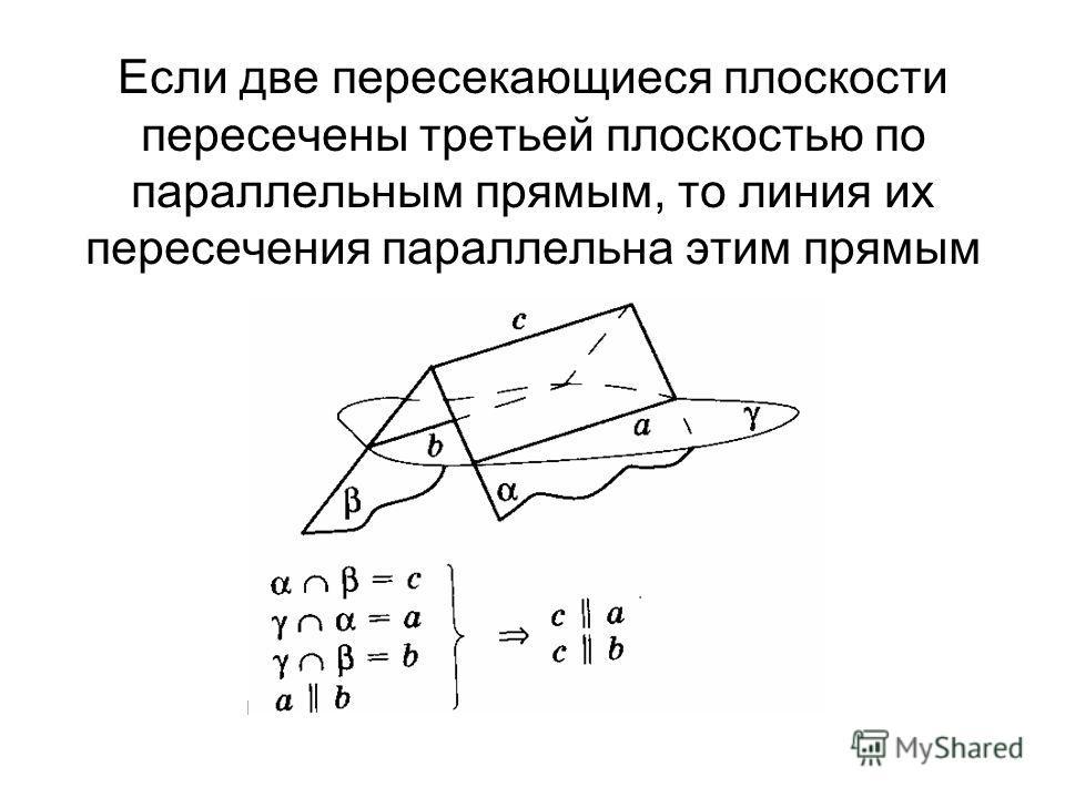 Если две пересекающиеся плоскости пересечены третьей плоскостью по параллельным прямым, то линия их пересечения параллельна этим прямым