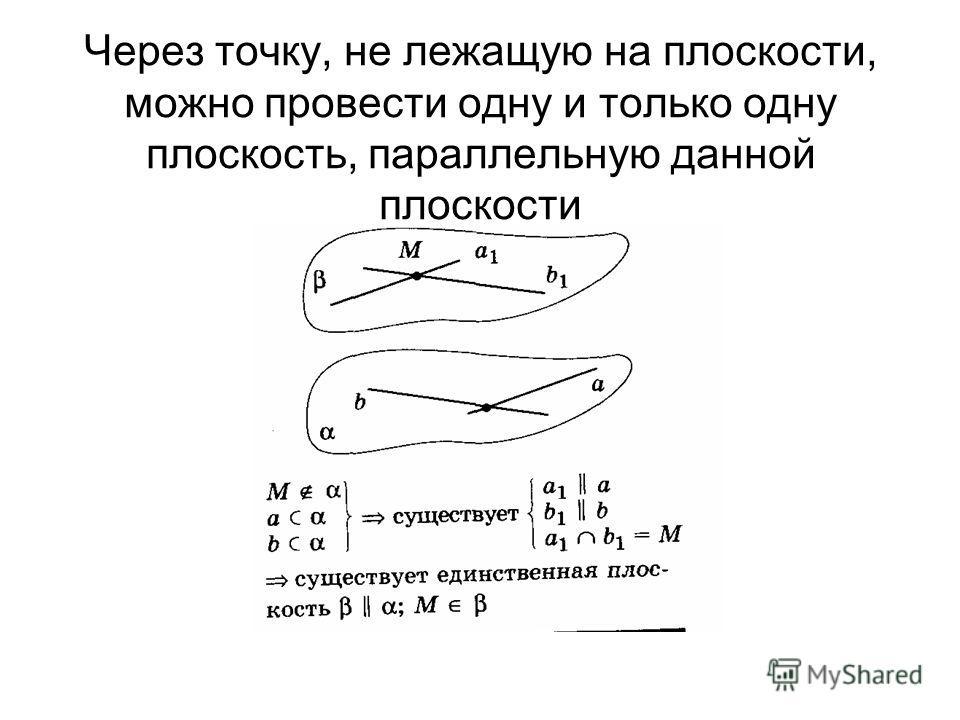 Через точку, не лежащую на плоскости, можно провести одну и только одну плоскость, параллельную данной плоскости