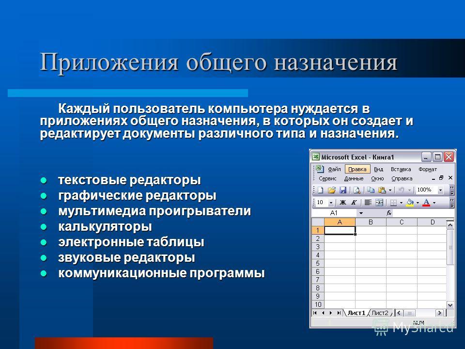 Приложения общего назначения Каждый пользователь компьютера нуждается в приложениях общего назначения, в которых он создает и редактирует документы различного типа и назначения. текстовые редакторы текстовые редакторы графические редакторы графически
