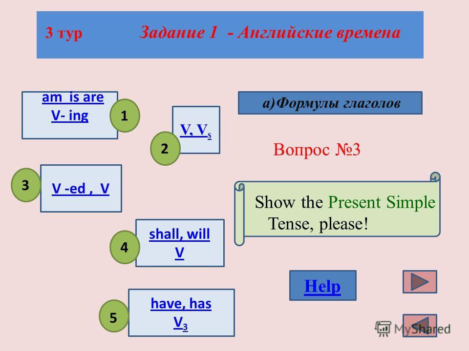3 тур Задание 1 - Английские временa Вопрос 2 Show the Future Simple Tense, please! V, V s am is are V- ingam is are V- ing V -ed, V have, has V 3 shall, will V 1 2 5 3 4 Help а)Формулы глаголов