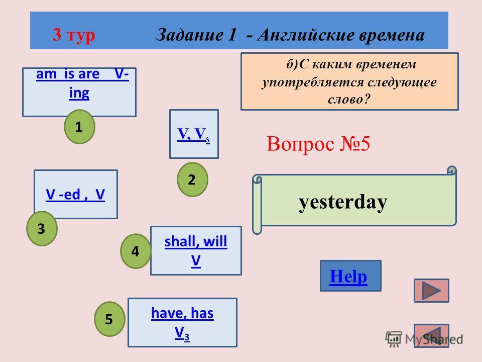 б)С каким временем употребляются следующие слова? now, at this moment V, V s am is are V- ing V -ed, V have, has V 3 shall, will V 1 2 3 4 5 Help 3 тур Задание 1 - Английские временa Вопрос 4
