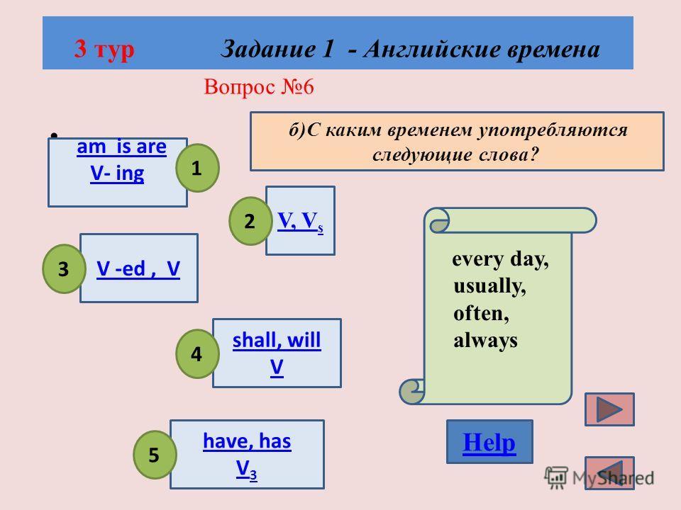 б)С каким временем употребляется следующее слово? Вопрос 5 yesterday V, V s am is are V- ingam is are V- ing V -ed, V have, has V 3 shall, will V 1 2 3 4 5 Help 3 тур Задание 1 - Английские временa