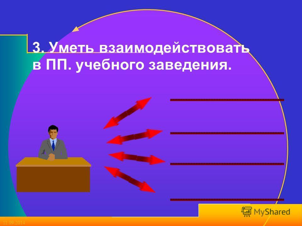 11.09.2014 3. Уметь взаимодействовать в ПП. учебного заведения.