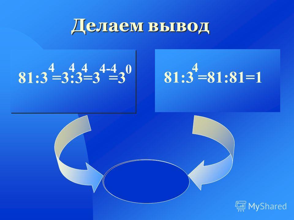 Вычислите другим способом Вычислите другим способом 81 1 1 = ? : : : : = = = = ? ? 81 3 3 3 4 4
