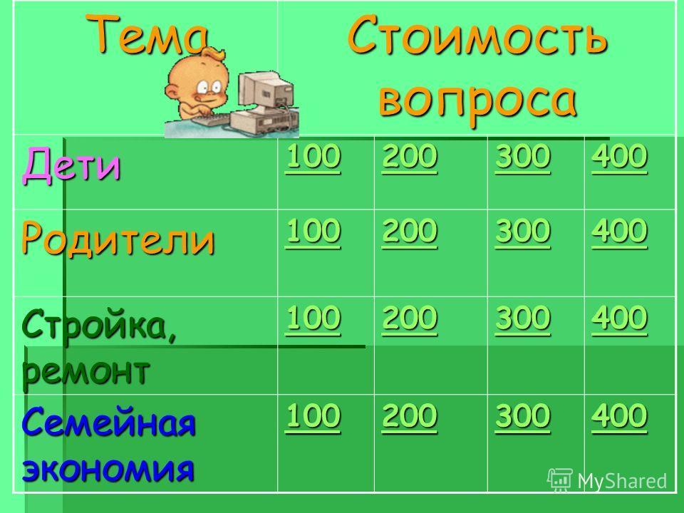 Тема Стоимость вопроса Дети 100 200 300 400 Родители 100 200 300 400 Стройка, ремонт 100 200 300 400 Семейная экономия 100 200 300 400