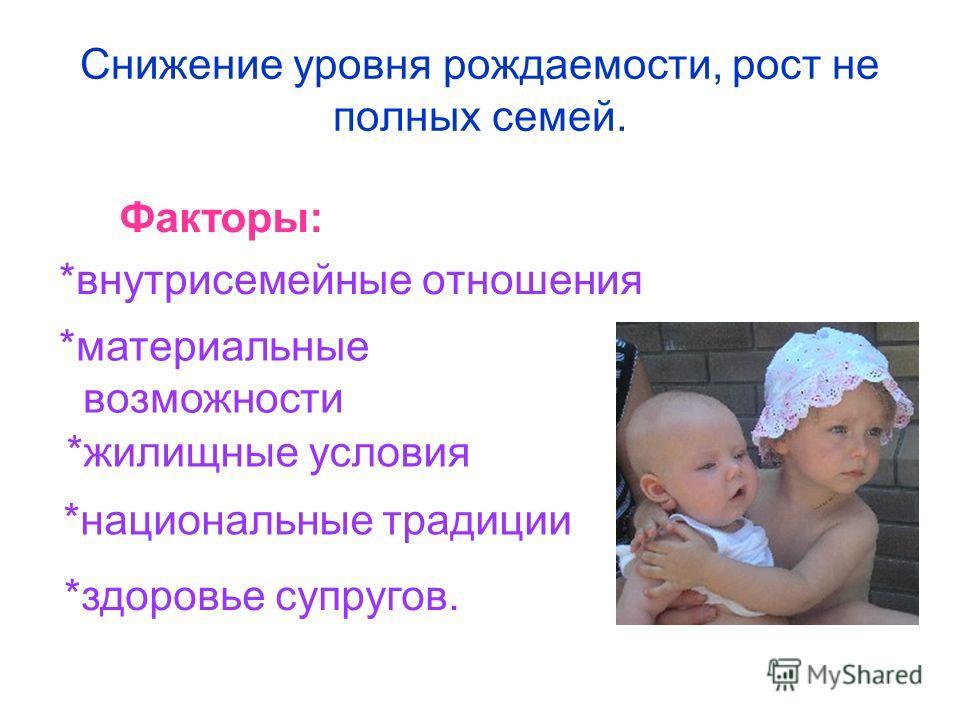 Снижение уровня рождаемости, рост не полных семей. *внутрисемейные отношения Факторы: *материальные возможности *жилищные условия *национальные традиции *здоровье супругов.