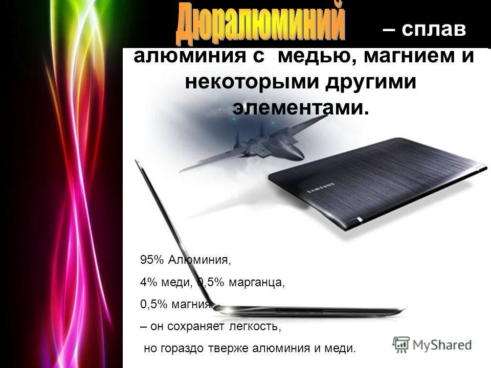 Powerpoint Templates Page 11 95% Алюминия, 4% меди, 0,5% марганца, 0,5% магния – он сохраняет легкость, но гораздо тверже алюминия и меди. – сплав алюминия с медью, магнием и некоторыми другими элементами.