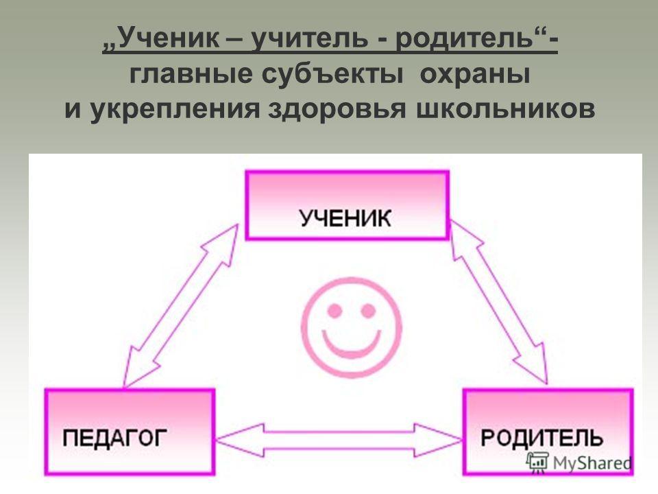 Ученик – учитель - родитель- главные субъекты охраны и укрепления здоровья школьников