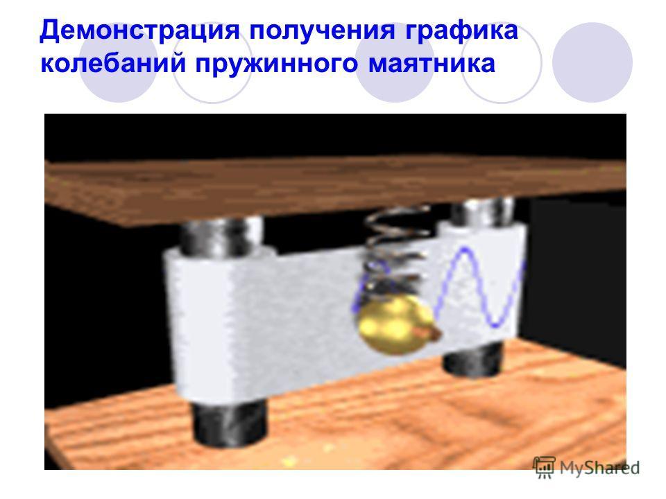Демонстрация получения графика колебаний пружинного маятника