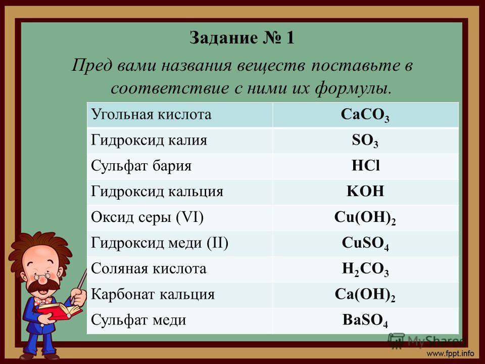 Задание 1 Пред вами названия веществ поставьте в соответствие с ними их формулы. Угольная кислотаCaCO 3 Гидроксид калияSO 3 Сульфат барияHCl Гидроксид кальцияKOH Оксид серы (VI)Cu(OH) 2 Гидроксид меди (II)CuSO 4 Соляная кислотаH 2 CO 3 Карбонат кальц