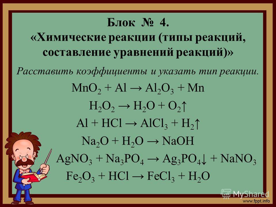 Блок 4. «Химические реакции (типы реакций, составление уравнений реакций)» Расставить коэффициенты и указать тип реакции. MnO 2 + Al Al 2 O 3 + Mn H 2 O 2 H 2 O + O 2 Al + HCl AlCl 3 + H 2 Na 2 O + H 2 O NaOH AgNO 3 + Na 3 PO 4 Ag 3 PO 4 + NaNO 3 Fe
