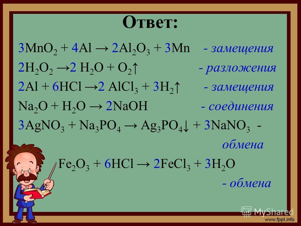 Ответ: 3MnO 2 + 4Al 2Al 2 O 3 + 3Mn - замещения 2H 2 O 2 2 H 2 O + O 2 - разложения 2Al + 6HCl 2 AlCl 3 + 3H 2 - замещения Na 2 O + H 2 O 2NaOH - соединения 3AgNO 3 + Na 3 PO 4 Ag 3 PO 4 + 3NaNO 3 - обмена Fe 2 O 3 + 6HCl 2FeCl 3 + 3H 2 O - обмена