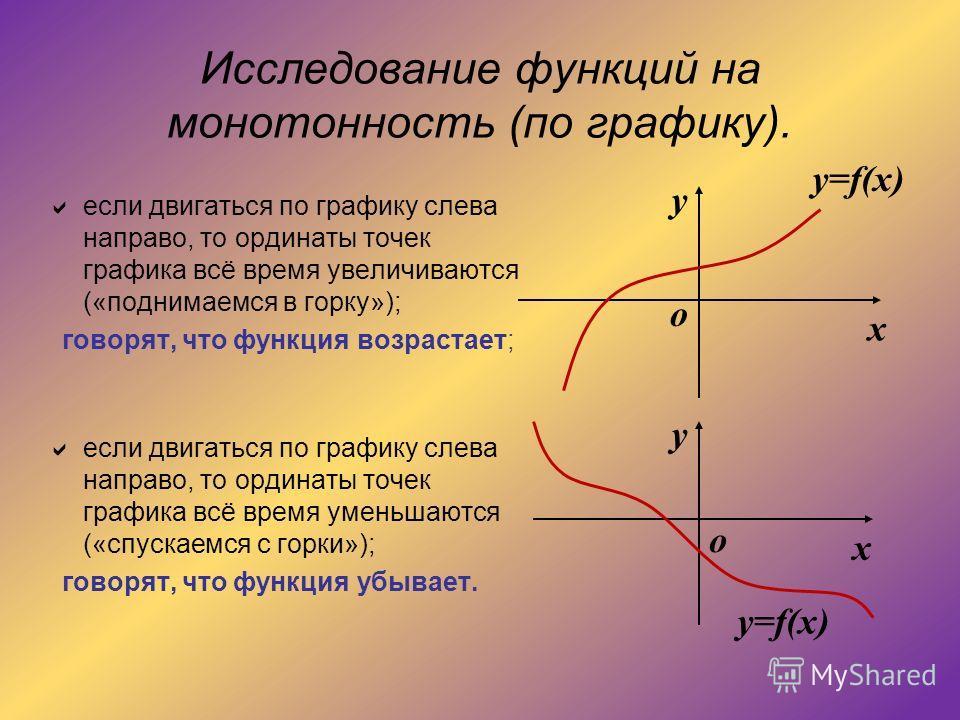 Исследование функций на монотонность (по графику). если двигаться по графику слева направо, то ординаты точек графика всё время увеличиваются («поднимаемся в горку»); говорят, что функция возрастает; если двигаться по графику слева направо, то ордина