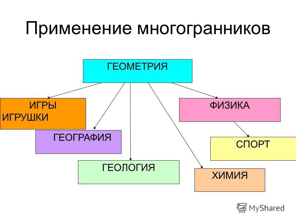 Магнус Веннинджер Модели многогранников