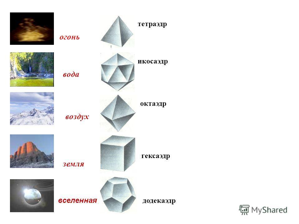 Проверка самостоятельной работы формула Эйлера Г + В – Р = 2 Архимедовых тел существует – 13 Тел Платона всего – 5