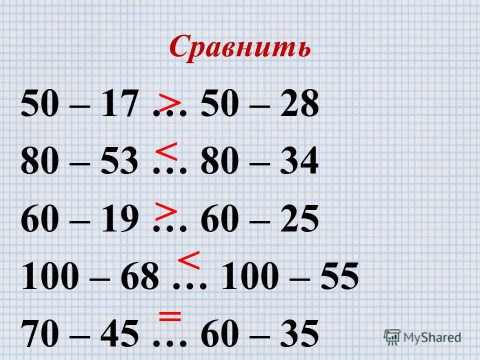 Сравнить 50 – 17 … 50 – 28 80 – 53 … 80 – 34 60 – 19 … 60 – 25 100 – 68 … 100 – 55 70 – 45 … 60 – 35 > < > < =