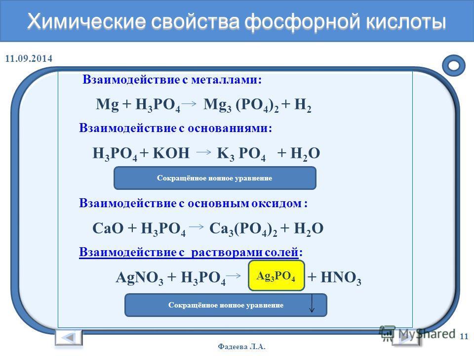 Химические свойства оксида фосфора (V) 11.09.2014 Фадеева Л.А. 10 Взаимодействие с водой: P 2 O 5 + H 2 O H 3 PO 4 Взаимодействие со щелочью: P 2 O 5 + KOH K 3 PO 4 + H 2 O P 2 O 5 +6OH - = 2 PO 4 3- + 3H 2 O Взаимодействие с основным оксидом : 3СаO