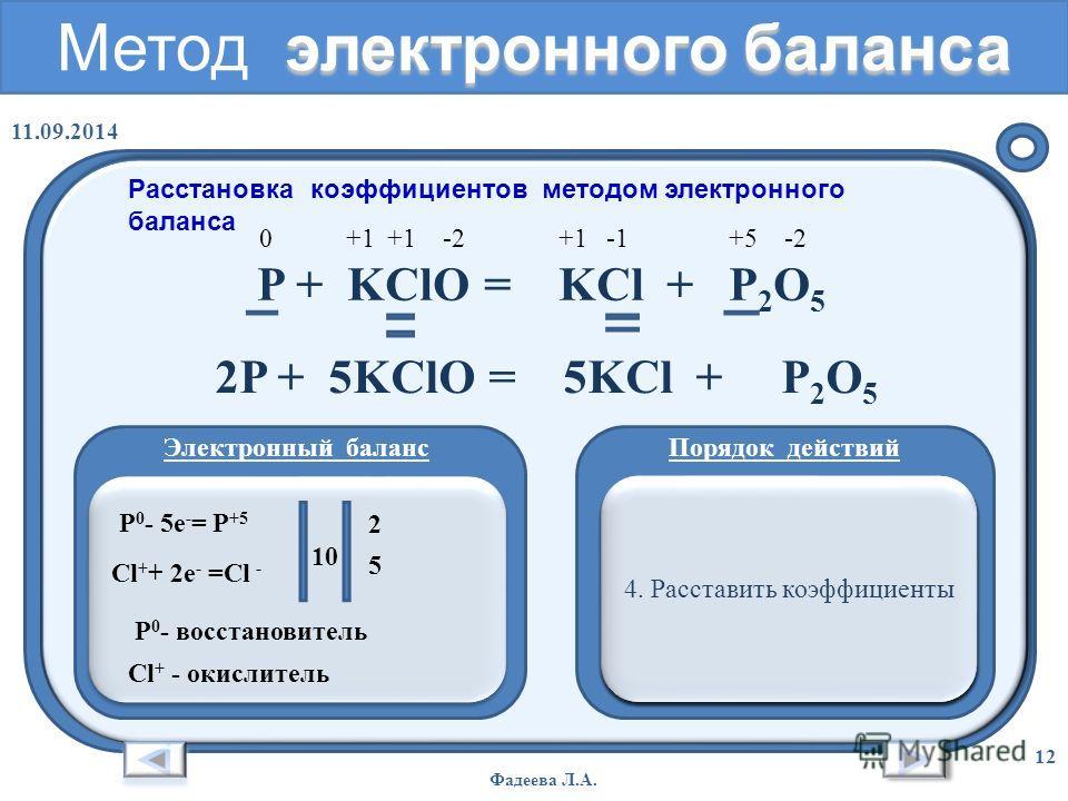Химические свойства фосфорной кислоты 11.09.2014 Фадеева Л.А. 11 Взаимодействие с металлами: Mg + H 3 PO 4 Mg 3 (PO 4 ) 2 + H 2 Взаимодействие с основаниями: H 3 PO 4 + KOH K 3 PO 4 + H 2 O H + + OH - = H 2 O Взаимодействие с основным оксидом : СаO +