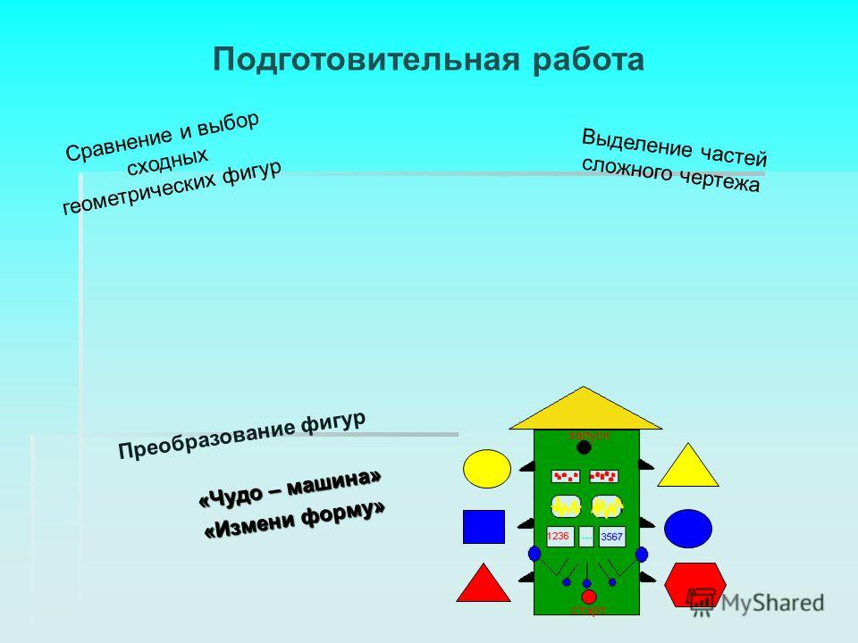 Сравнение и выбор сходных геометрических фигур Выделение частей сложного чертежа Преобразование фигур «Чудо – машина» «Измени форму» Подготовительная работа