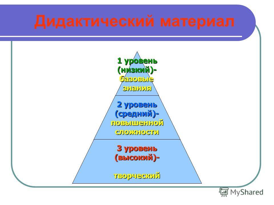Дидактический материал 1 уровень (низкий)-базовыезнания 2 уровень (средний)-повышеннойсложности 3 уровень (высокий)-творческий