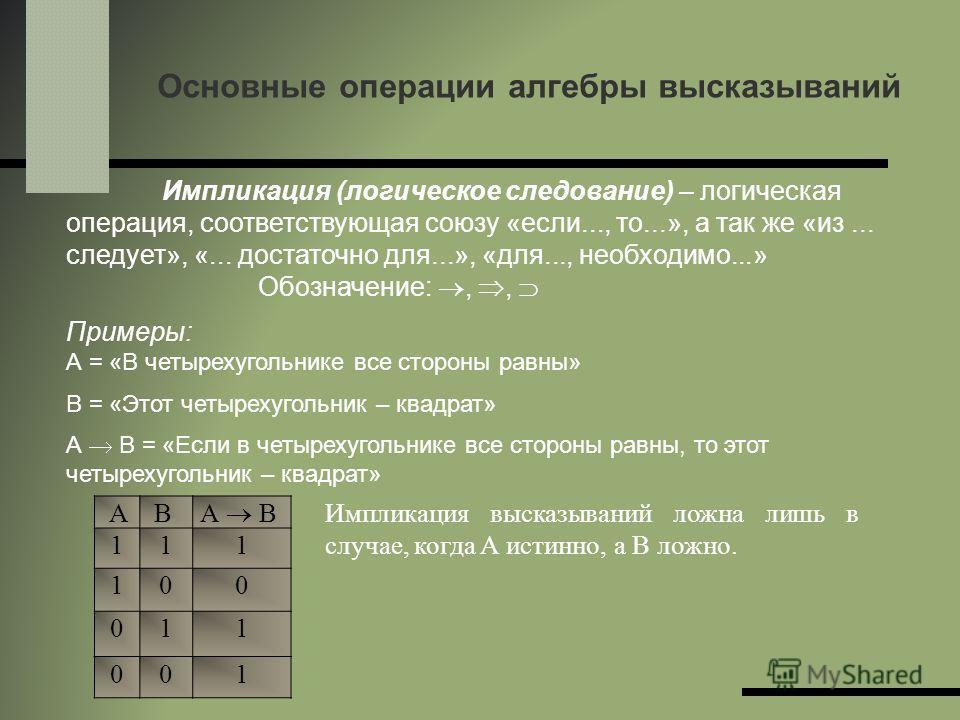 Основные операции алгебры высказываний Импликация (логическое следование) – логическая операция, соответствующая союзу «если..., то...», а так же «из... следует», «... достаточно для...», «для..., необходимо...» Обозначение:,, Примеры: А = «В четырех