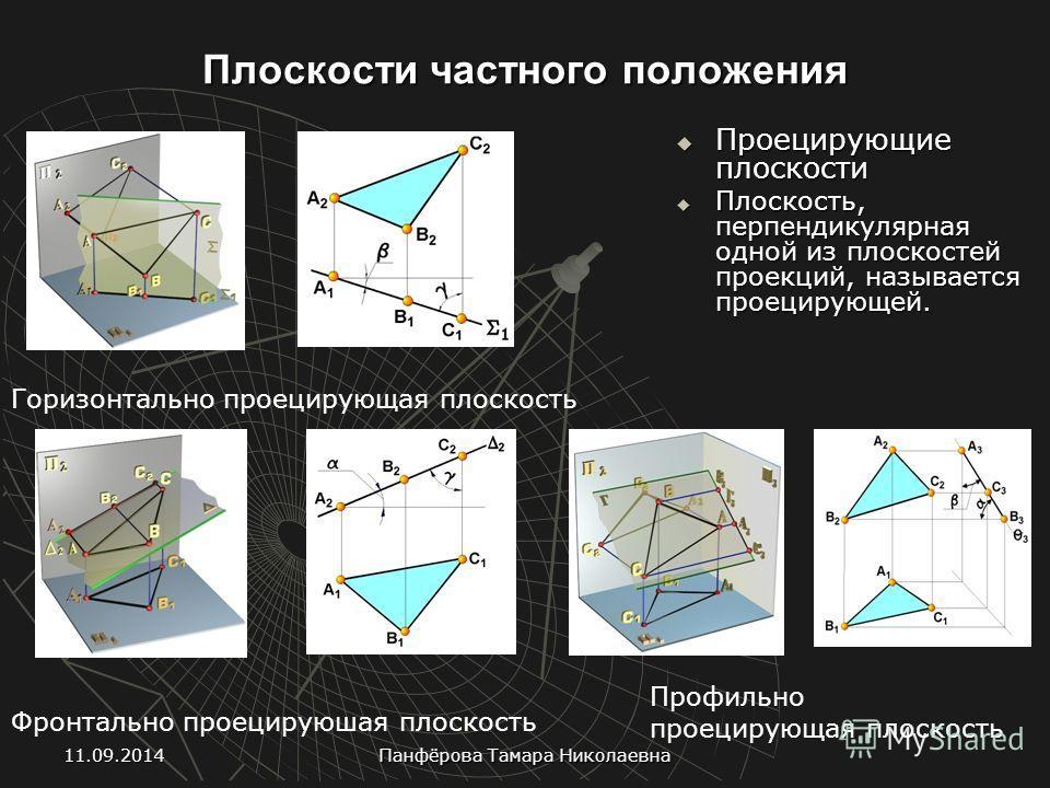 Плоскости частного положения Проецирующие плоскости Проецирующие плоскости Плоскость, перпендикулярная одной из плоскостей проекций, называется проецирующей. Плоскость, перпендикулярная одной из плоскостей проекций, называется проецирующей. Горизонта