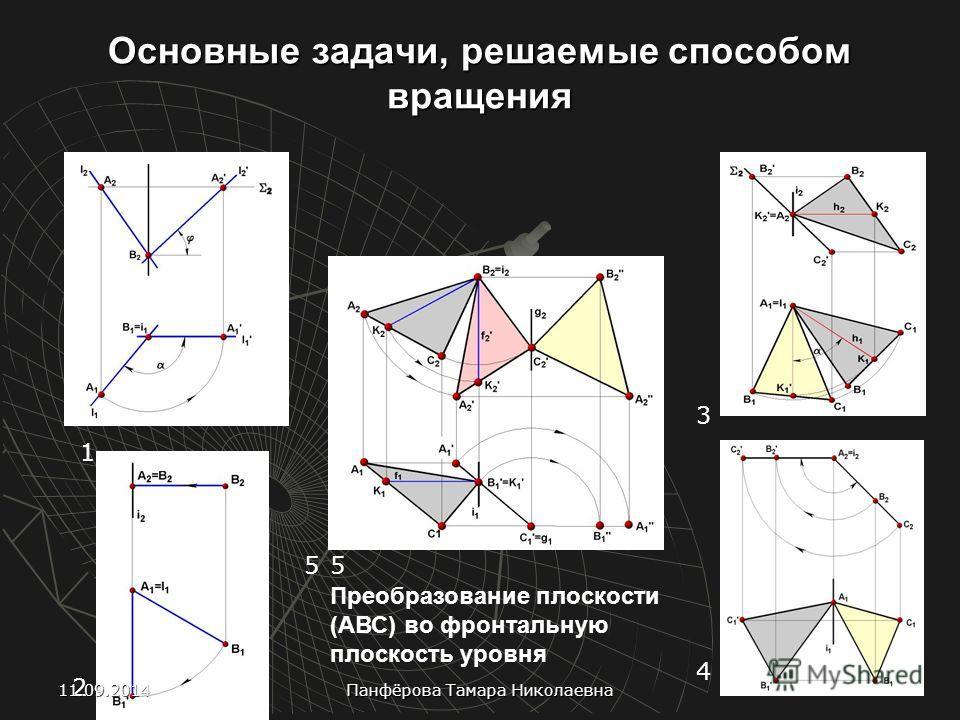 Основные задачи, решаемые способом вращения 1 2 3 4 555555 5 Преобразование плоскости (АВС) во фронтальную плоскость уровня 11.09.2014 Панфёрова Тамара Николаевна