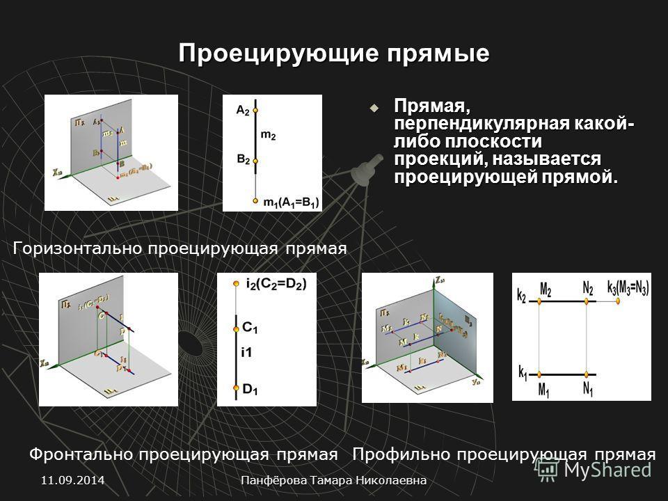 Проецирующие прямые Прямая, перпендикулярная какой- либо плоскости проекций, называется проецирующей прямой. Прямая, перпендикулярная какой- либо плоскости проекций, называется проецирующей прямой. Горизонтально проецирующая прямая Фронтально проецир
