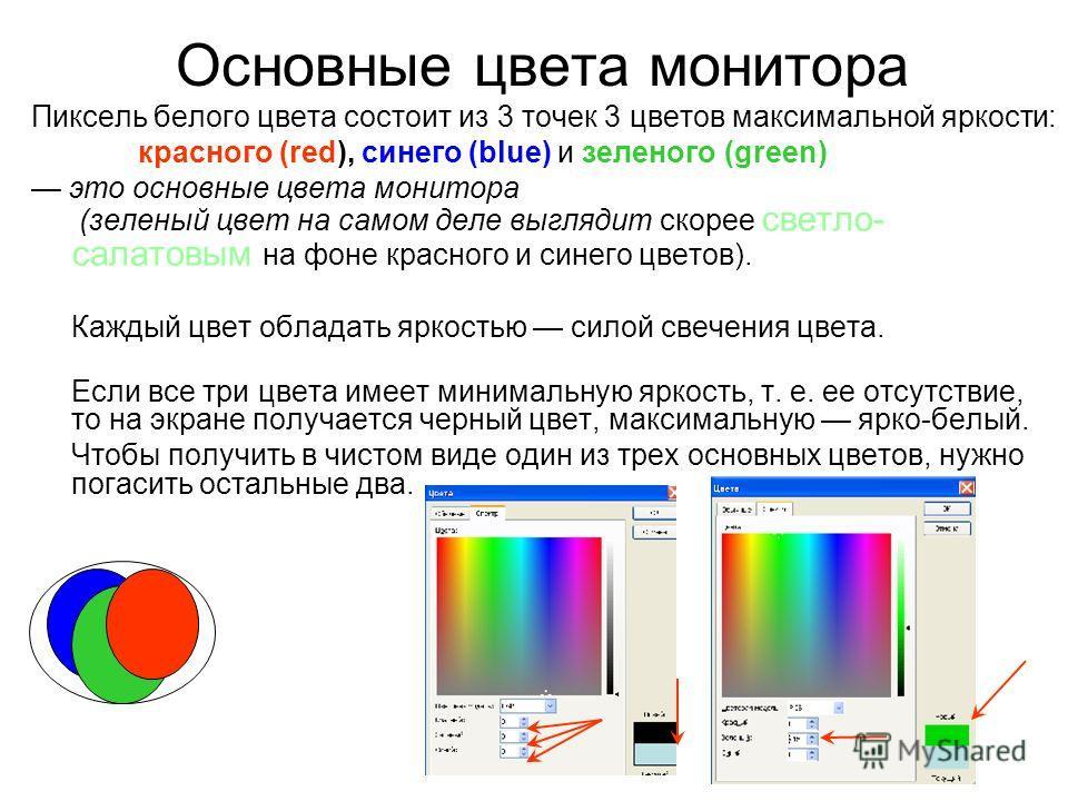 Основные цвета монитора Пиксель белого цвета состоит из 3 точек 3 цветов максимальной яркости: красного (red), синего (blue) и зеленого (green) это основные цвета монитора (зеленый цвет на самом деле выглядит скорее светло- салатовым на фоне красного