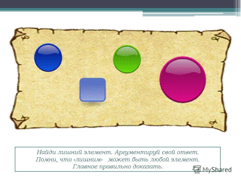 Найди лишний элемент. Аргументируй свой ответ. Помни, что «лишним» может быть любой элемент. Главное правильно доказать.