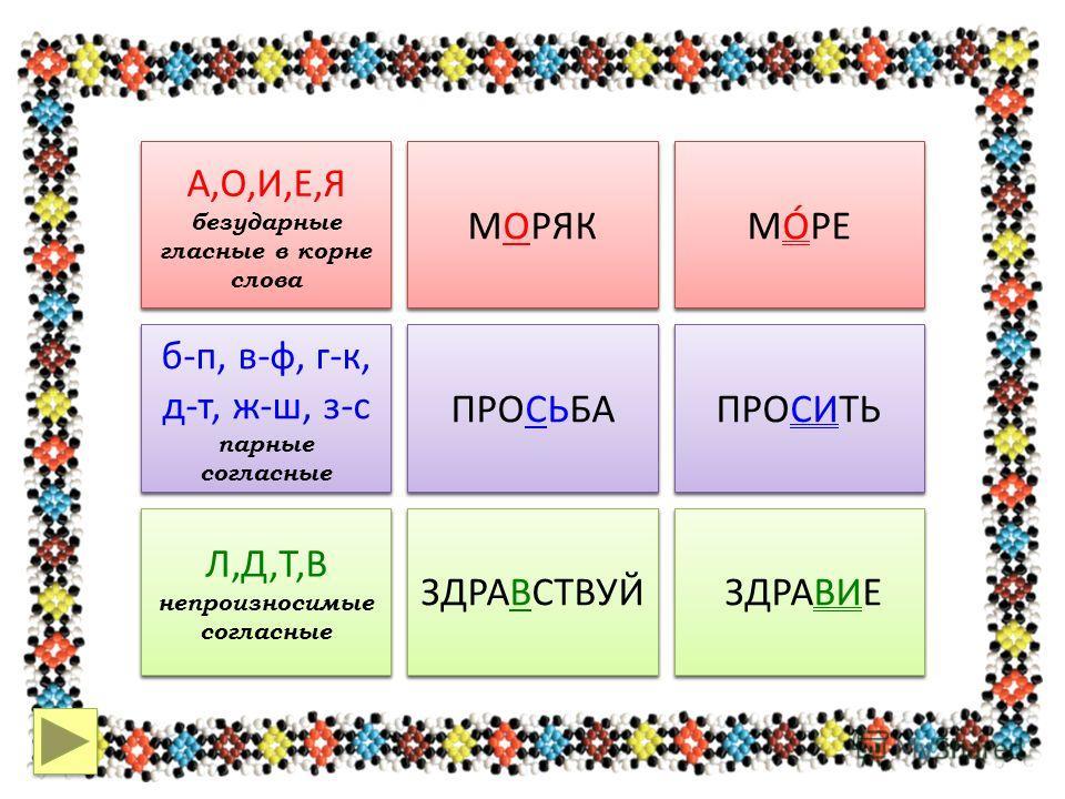 б-п, в-ф, г-к, д-т, ж-ш, з-с Л,Д,Т,В ПРОСЬБА ПРОСИТЬ ??? ЗДРАВИЕ А,О,И,Е,Я МОРЯК МОРЕ А,О,И,Е,Я безударные гласные в корне слова А,О,И,Е,Я безударные гласные в корне слова ПРОСЬБА ЗДРАВИЕ МОРЯК Л,Д,Т,В непроизносимые согласные Л,Д,Т,В непроизносимые