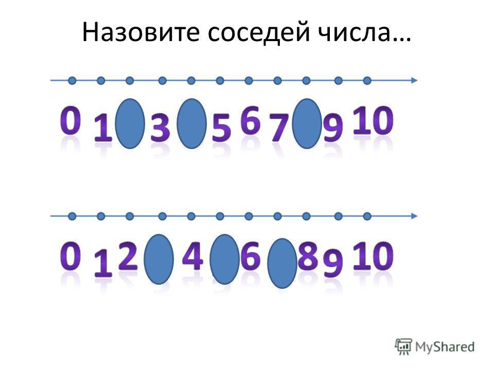 Назовите соседей числа…